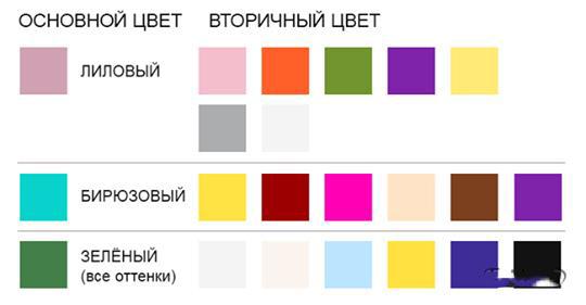 Таблица сочетания цветов от стилистов