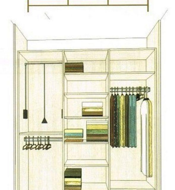 Совет, как спланировать шкаф мечты